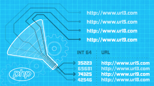 Converting URL to Int 64 in PHP by Rating-Widget